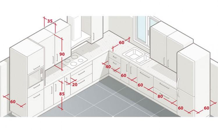 dimension standard meuble cuisine