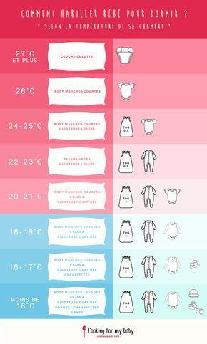 comment habiller bébé