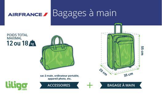 dimension bagage a main air france
