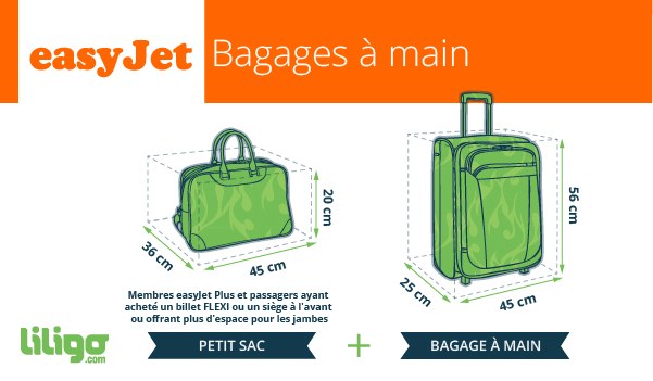 dimension bagage easyjet