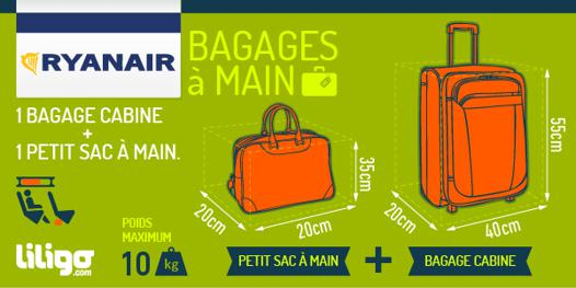 dimension valise ryanair