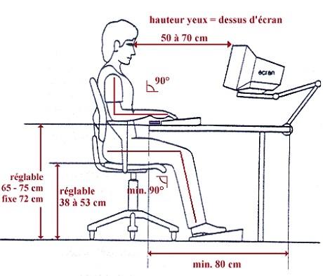 taille bureau