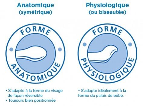tétine physiologique