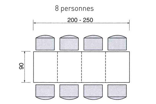 dimension table 6 personnes