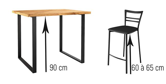 hauteur table bar