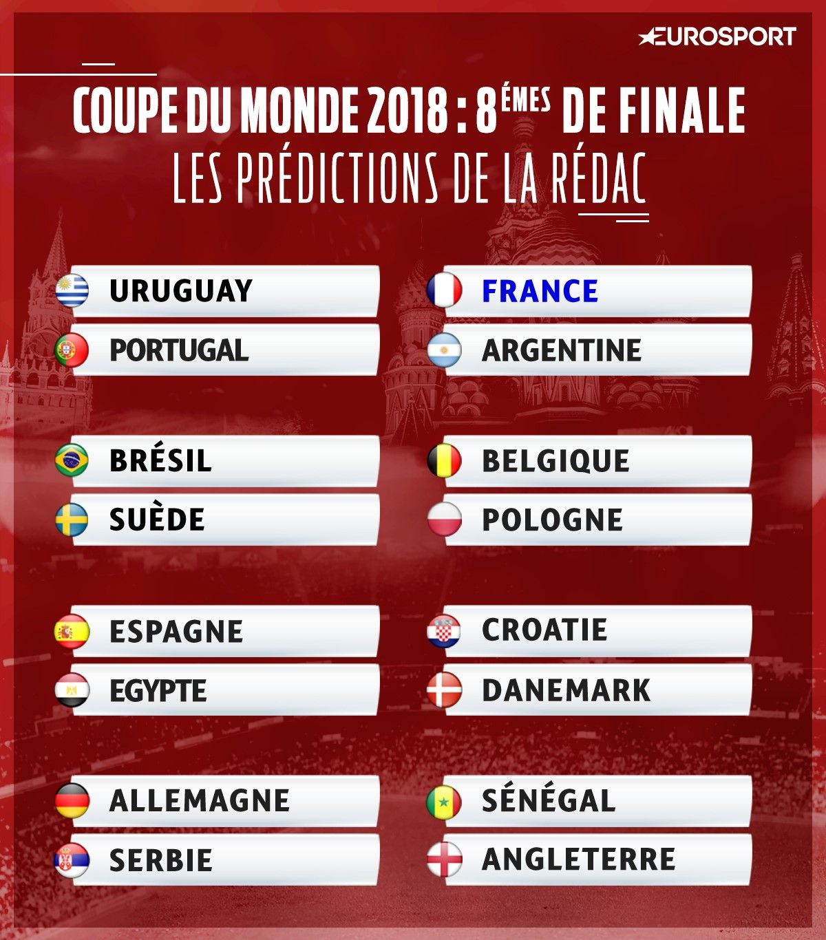 prediction coupe du monde 2018